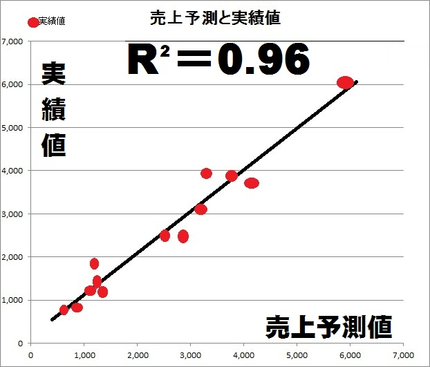 %e7%b2%be%e5%ba%a6%e3%82%b0%e3%83%a9%e3%83%95