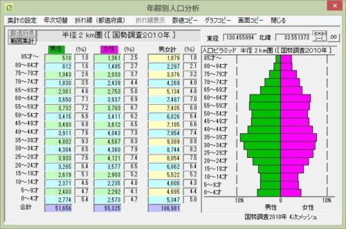 %e5%b9%b4%e9%bd%a2%e5%88%a5%e4%ba%ba%e5%8f%a3%e5%88%86%e6%9e%90
