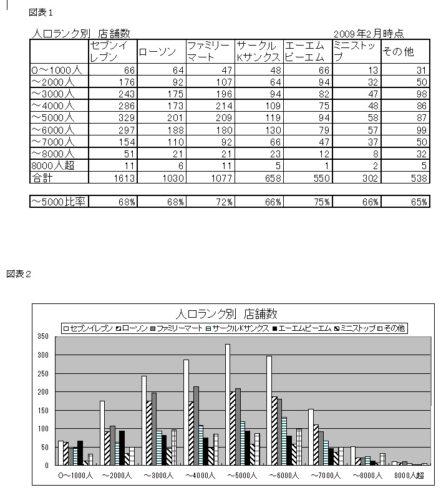 fm2010-1-2