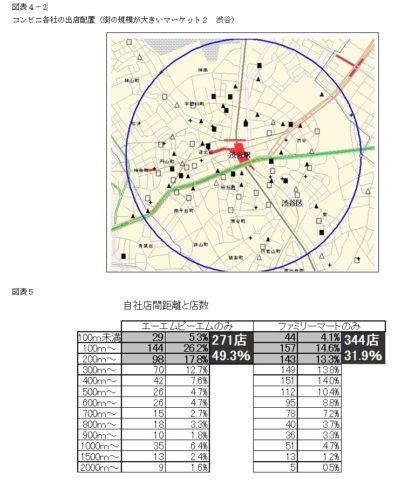 fm2010-4-5
