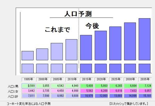 %e5%9b%b303