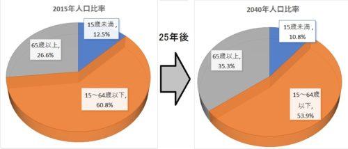 %e5%9b%b31-%e4%bf%ae%e6%ad%a32