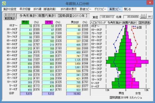 %e5%9b%b312%e2%91%a8%e6%a0%97%e6%9d%b1-%e5%b9%b4%e9%bd%a2%e5%88%86%e5%b8%83