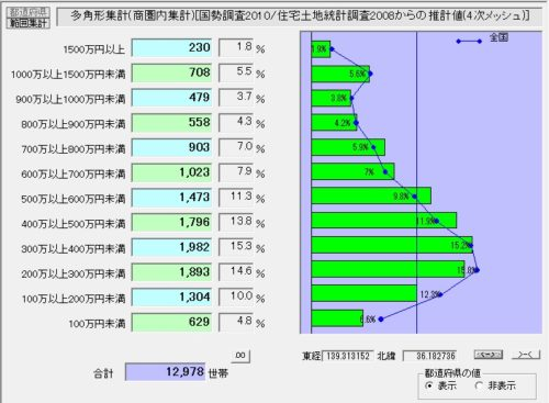 %e5%9b%b36_1%e5%b9%b4%e5%8f%8e%e5%88%a5%e4%b8%96%e5%b8%af%e6%95%b0a
