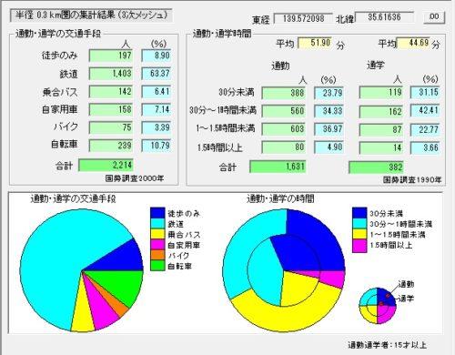 %e9%80%9a%e5%8b%a4%e9%80%9a%e5%ad%a6%e6%89%8b%e6%ae%b5