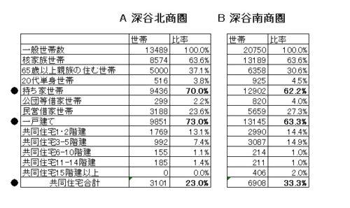 %e5%9b%b3%ef%bc%98%e3%81%9d%e3%81%ae%e4%bb%96%e3%81%ae%e6%af%94%e8%bc%83