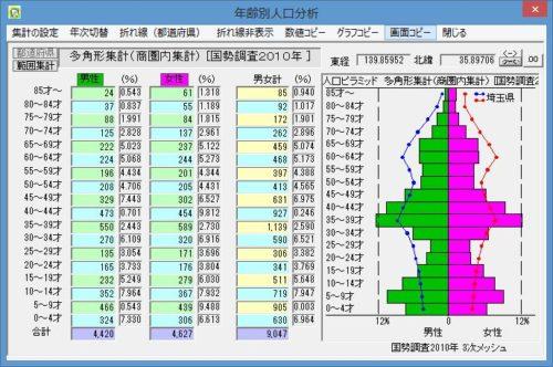 %e5%9b%b312%e2%91%a1%e3%81%8d%e3%82%88%e3%81%bf%e9%87%8e-%e5%b9%b4%e9%bd%a2%e5%88%86%e5%b8%83
