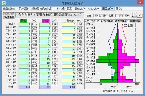 %e5%9b%b312%e2%91%a2%e3%83%ac%e3%82%a4%e3%82%af%e3%82%bf%e3%82%a6%e3%83%b3-%e5%b9%b4%e9%bd%a2%e5%88%86%e5%b8%83