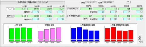 %e5%9b%b35_2%e7%b5%8c%e5%b9%b4%e6%8e%a8%e7%a7%bbb