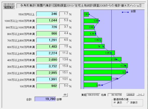 %e5%9b%b36_2%e5%b9%b4%e5%8f%8e%e5%88%a5%e4%b8%96%e5%b8%af%e6%95%b0b