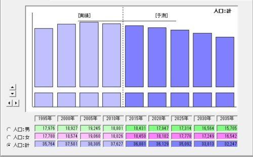 %e5%9b%b37_1%e4%ba%ba%e5%8f%a3%e4%ba%88%e6%b8%aca