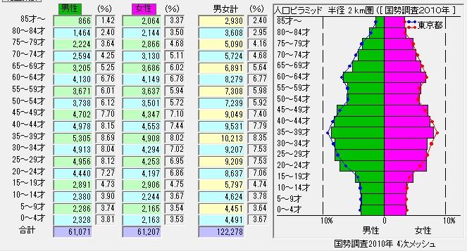 %e5%9b%b38
