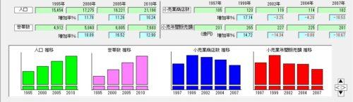 0%e7%b5%8c%e5%b9%b4%e6%8e%a8%e7%a7%bbb