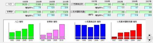 0%e7%b5%8c%e5%b9%b4%e6%8e%a8%e7%a7%bba