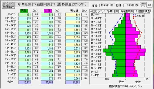1%e5%b9%b4%e9%bd%a2%e5%88%a5%e4%ba%ba%e5%8f%a3a