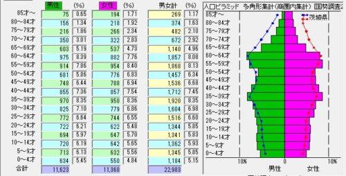 1%e5%b9%b4%e9%bd%a2%e5%88%a5%e4%ba%ba%e5%8f%a3b