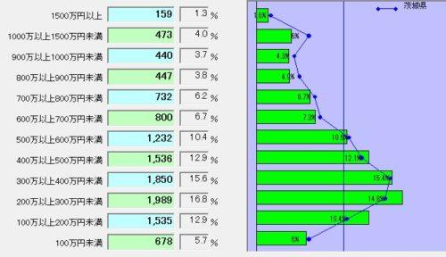 3%e5%b9%b4%e5%8f%8e%e5%88%a5%e4%b8%96%e5%b8%af%e6%95%b0a