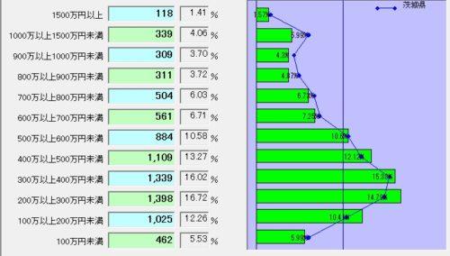 3%e5%b9%b4%e5%8f%8e%e5%88%a5%e4%b8%96%e5%b8%af%e6%95%b0b