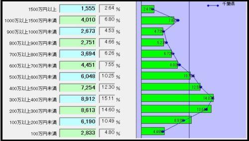 6-%e5%b9%b4%e5%8f%8e%e5%88%a5%e4%b8%96%e5%b8%af%e6%95%b0