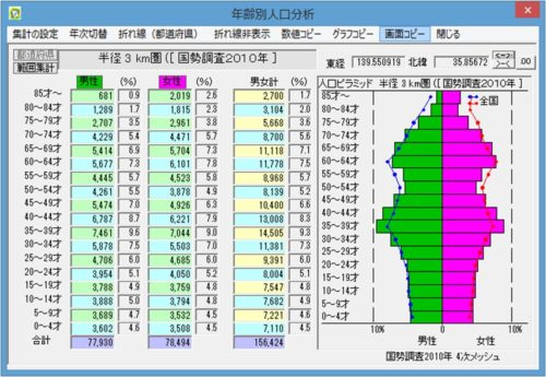 a-3%e5%b9%b4%e9%bd%a2%e5%88%a5%e4%ba%ba%e5%8f%a3