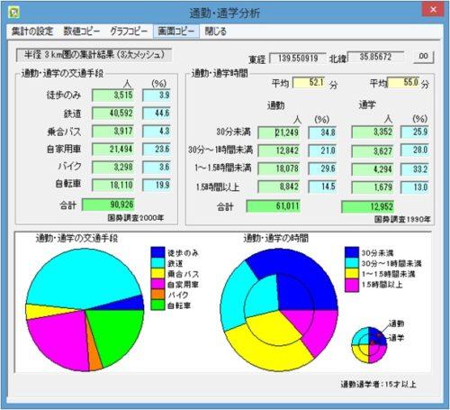 a-5%e4%ba%a4%e9%80%9a%e6%89%8b%e6%ae%b5
