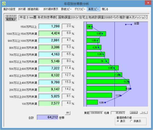 a-6%e5%b9%b4%e5%8f%8e%e5%88%a5%e4%b8%96%e5%b8%af%e6%95%b0