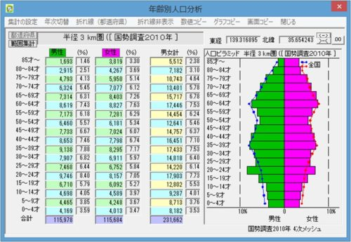 b-3%e5%b9%b4%e9%bd%a2%e5%88%a5%e4%ba%ba%e5%8f%a3