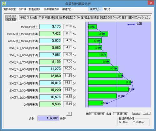 b-6%e5%b9%b4%e5%8f%8e%e5%88%a5%e4%b8%96%e5%b8%af%e6%95%b0