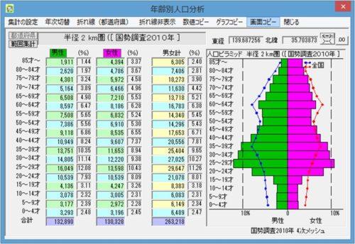 c-3%e5%b9%b4%e9%bd%a2%e5%88%a5%e4%ba%ba%e5%8f%a3