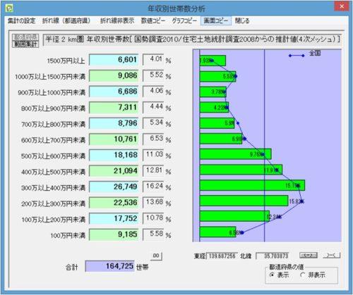 c-6%e5%b9%b4%e5%8f%8e%e5%88%a5%e4%b8%96%e5%b8%af%e6%95%b0