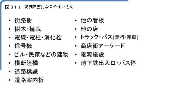 shikaishougai