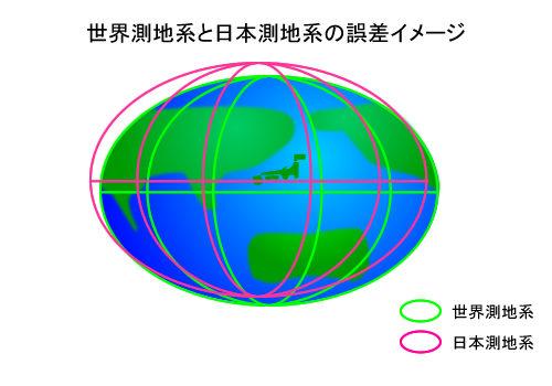 sokuchi