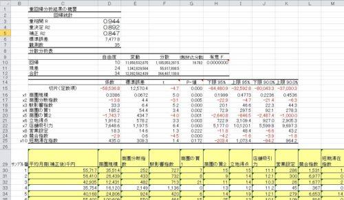 %e5%ae%9f%e9%9a%9b%e3%81%ae%e5%a3%b2%e4%b8%8a%e4%ba%88%e6%b8%ac%e3%83%a2%e3%83%87%e3%83%ab%e4%be%8b