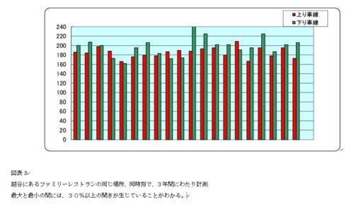 %e5%9b%b3%e8%a1%a83