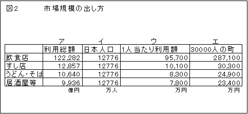 00%e5%b8%82%e5%a0%b4%e8%a6%8f%e6%a8%a1%e3%81%ae%e5%87%ba%e3%81%97%e6%96%b9