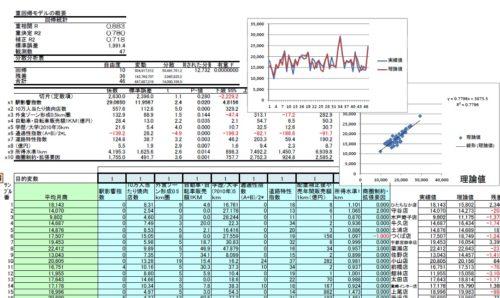 000%e5%a3%b2%e4%b8%8a%e4%ba%88%e6%b8%ac%e3%83%a2%e3%83%87%e3%83%ab%e7%84%bc%e8%82%89