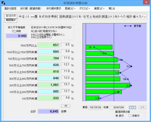 003%e3%83%aa%e3%83%b3%e3%82%ac%e3%83%bc%e3%83%8f%e3%83%83%e3%83%88%e5%b9%b4%e5%8f%8e%e5%88%a5