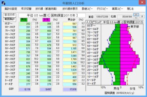 004%e4%b8%89%e8%bb%92%e8%8c%b6%e5%b1%8b%e5%b9%b4%e9%bd%a2%e5%88%a5