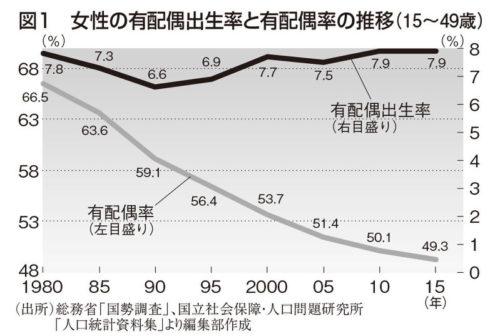 000%e6%9c%89%e9%85%8d%e5%81%b6%e5%87%ba%e7%94%9f%e7%8e%87