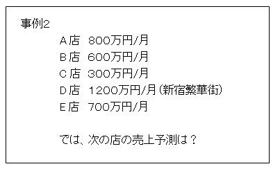 %e5%9b%b3%e8%a1%a82