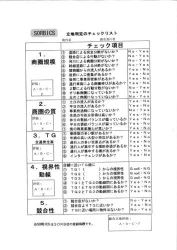 立地判定のチェックリスト