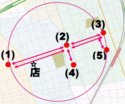 北与野駅 動線